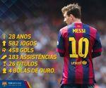 """Lionel Messi, 28 anos. Confira alguns dos números da """"Pulga"""""""
